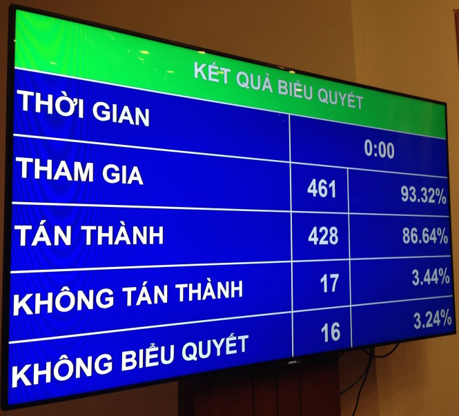 National Assembly ratifies construction of $16bn airport in southern Vietnam