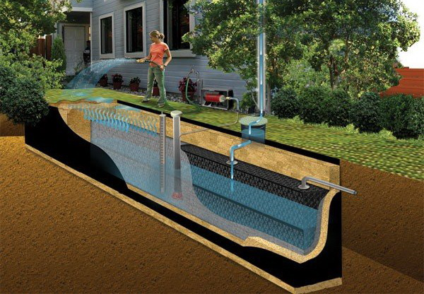 Home water tanks suggested as anti-flooding measure for Ho Chi Minh City