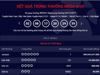 Winner of near-$5mn Vietnam jackpot a no-show