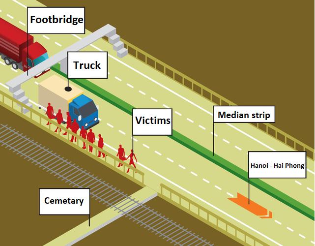 Graphic: Tan Dat / Tuoi Tre