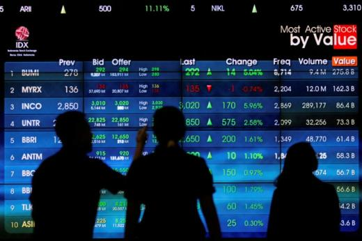 SE Asia Stocks-Most rise on China stimulus hopes; Vietnam top gainer