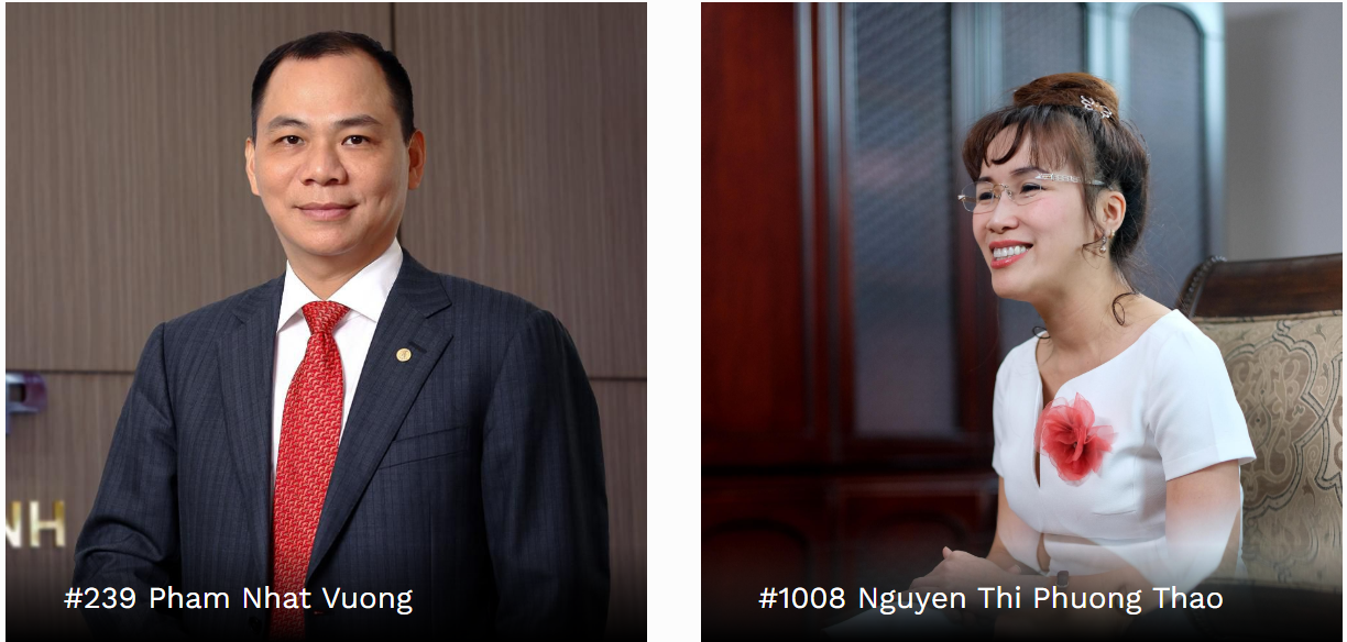 Five Vietnamese named in Forbes list of world's richest people