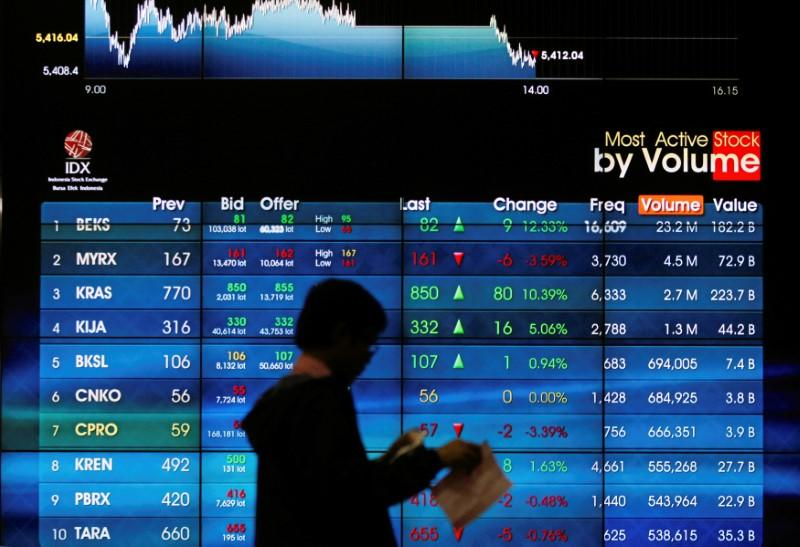 SE Asia stocks mark tepid trade; Vietnam closes at 5-week high