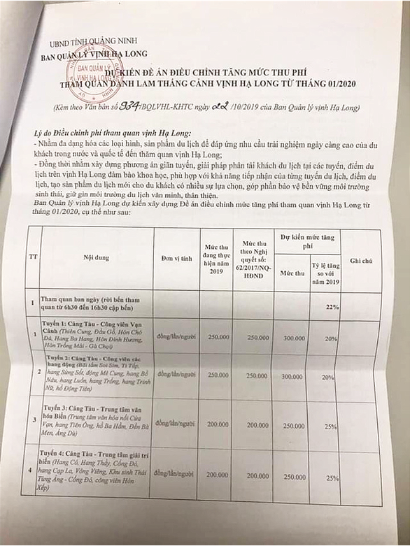 A photo captures the proposal for fee increase sent to travel firms on October 22, 2019
