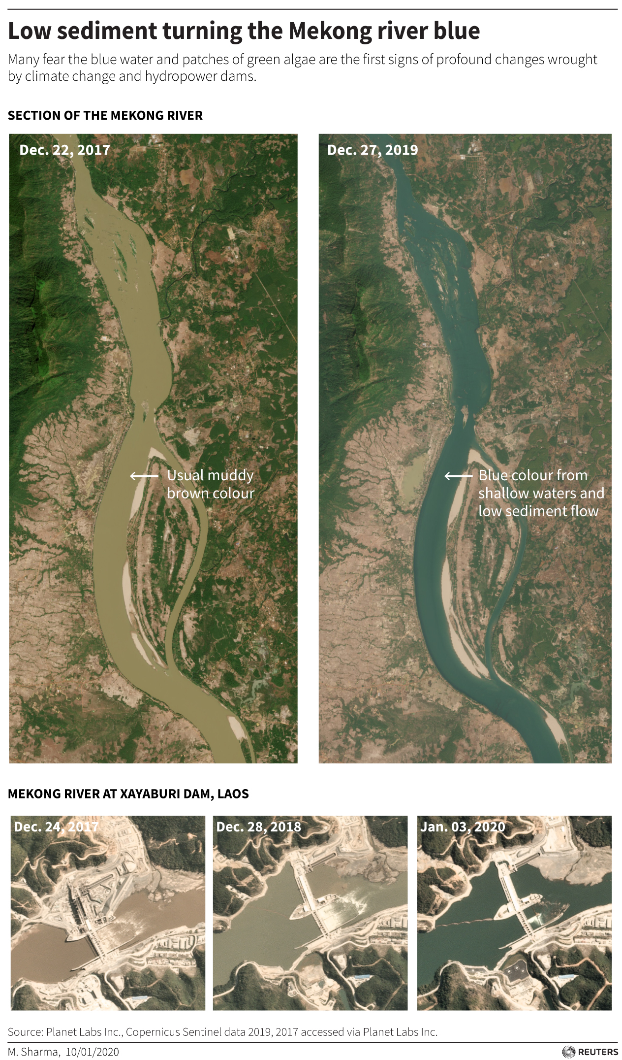 Algae build-up turning the Mekong river blue. Graphic: Reuters