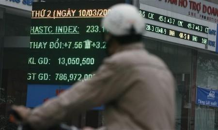 SE Asia Stocks-Markets fall as coronavirus death toll rises, Vietnam down over 3%