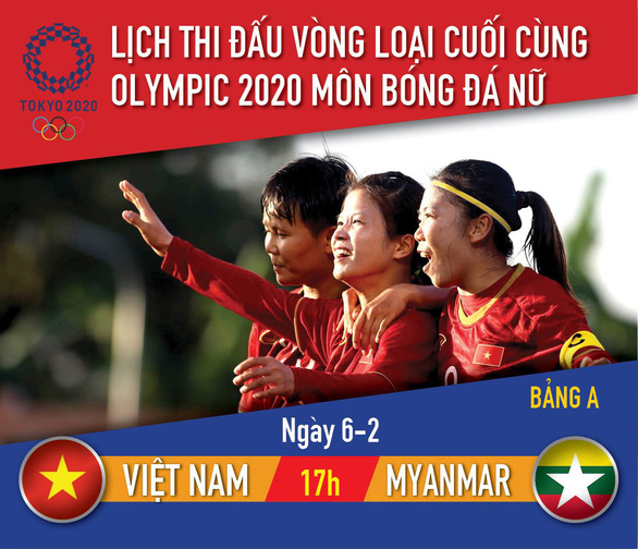 Vietnam take Myanmar seriously in women's football qualifier for Tokyo 2020
