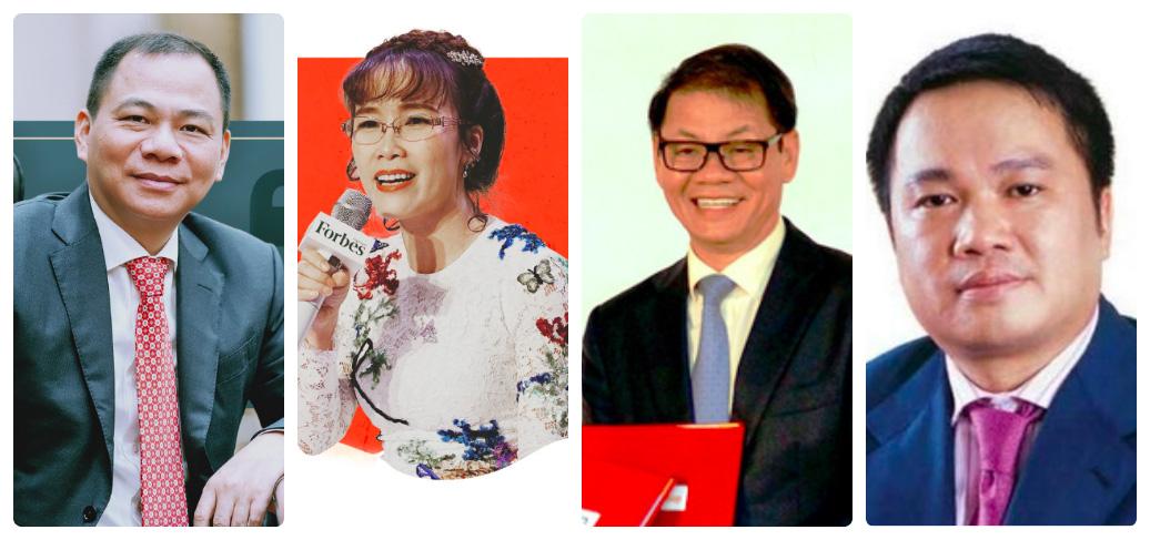 Four Vietnamese make Forbes' billionaires list in 2020