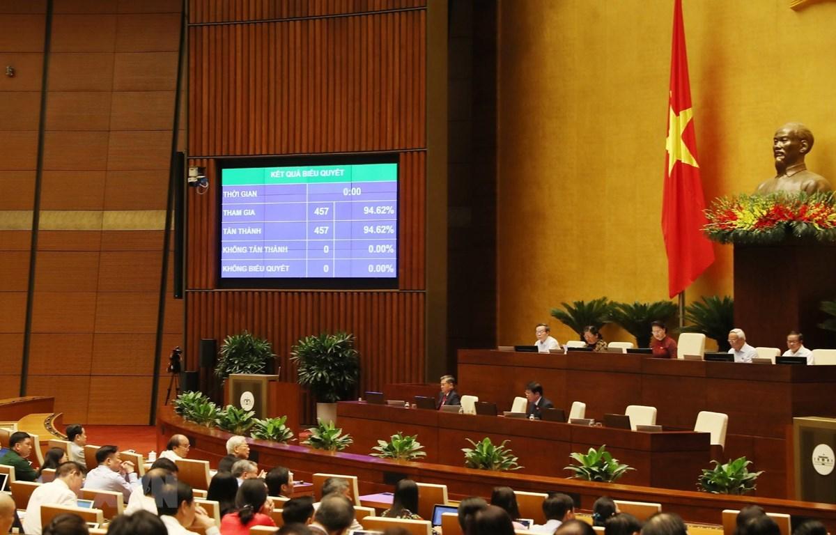 National Assembly ratifies Vietnam-EU free trade agreement