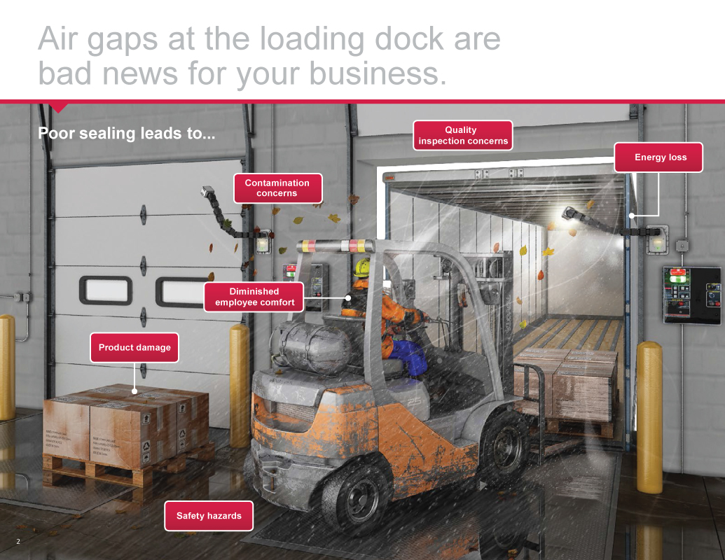 Gaps at the loading/unloading door area constitute many threats to manufacturers.