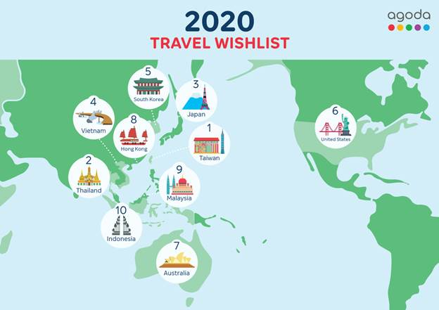 Vietnam ranks fourth on travel wish list: Agoda