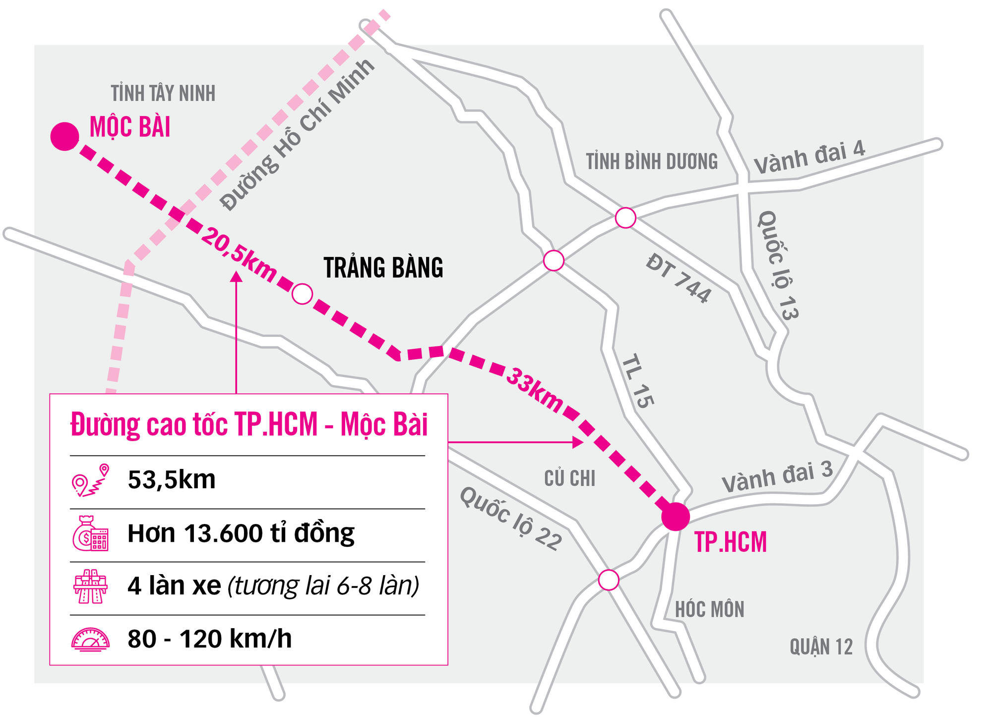 A map detailing the Ho Chi Minh City-Moc Bai Expressway. Graphic: Tan Dat / Tuoi Tre