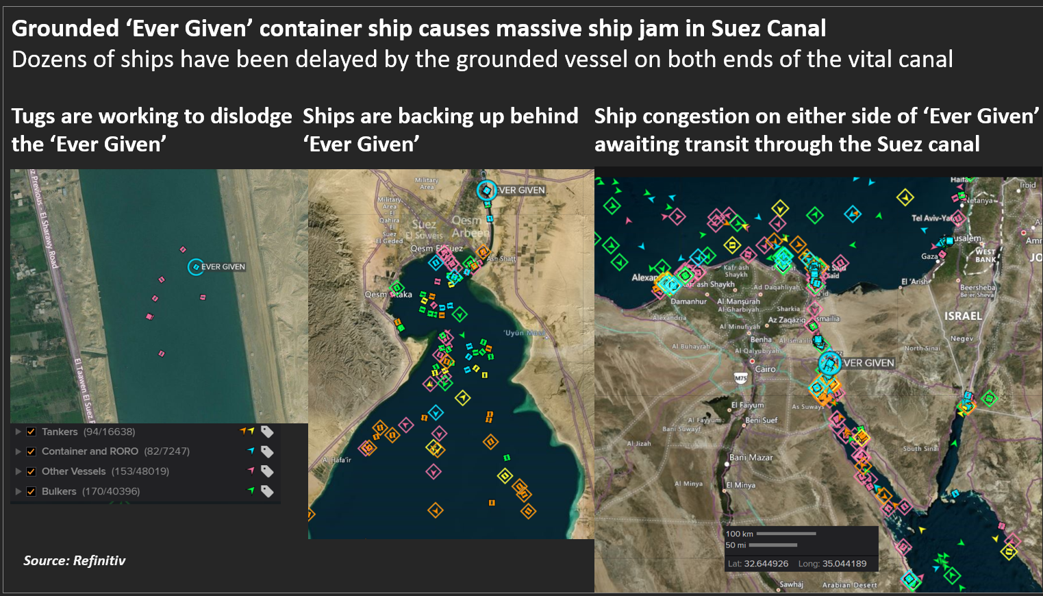 Grounded 'Ever Given' container ship causes massive ship jam in Suez Canal. Graphic: Reuters