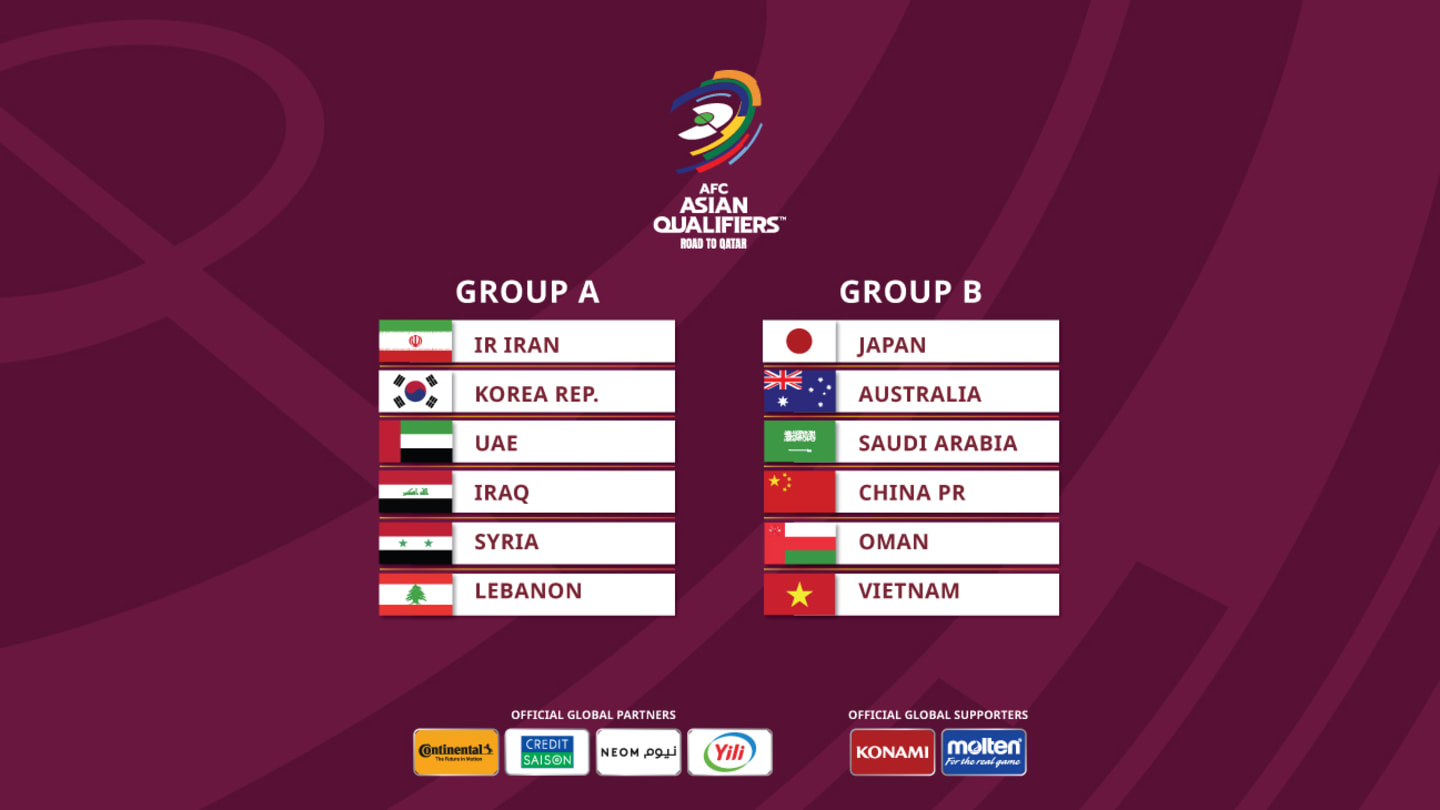The two groups of the final 2022 World Cup Asian qualification round. Photo: Asian Football Confederation
