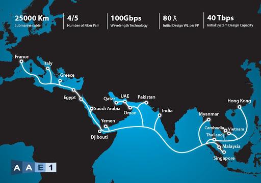 Vietnam's Internet speed crippled by cable break