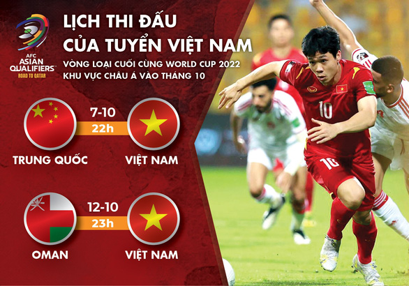 Vietnam to compete in UAE, Oman in next phase of World Cup qualifiers